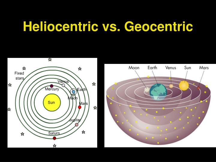 Heliocentric vs. Geocentric