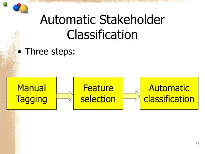 Automatic Stakeholder Classification
