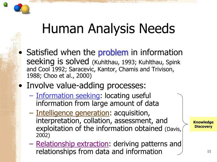 Human Analysis Needs