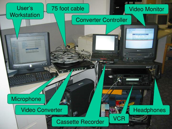 Portable Usability Lab