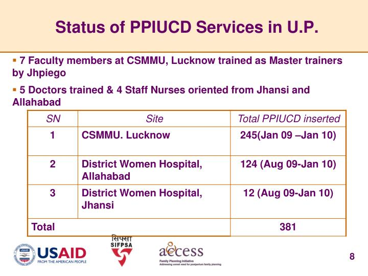Status of PPIUCD Services in U.P.