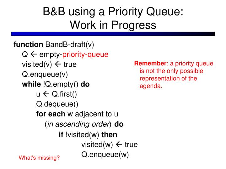 B&B using a Priority Queue: