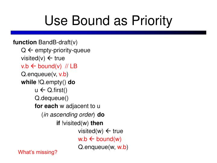 Use Bound as Priority