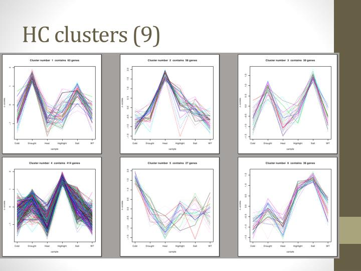 HC clusters (9)