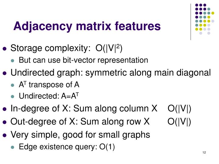Adjacency matrix features