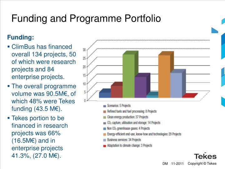 Funding and Programme Portfolio