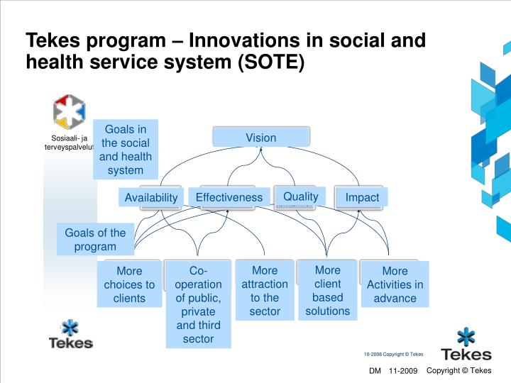 Tekes program – Innovations in social and health service system (SOTE)