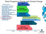 tekes programs in energy and climate change
