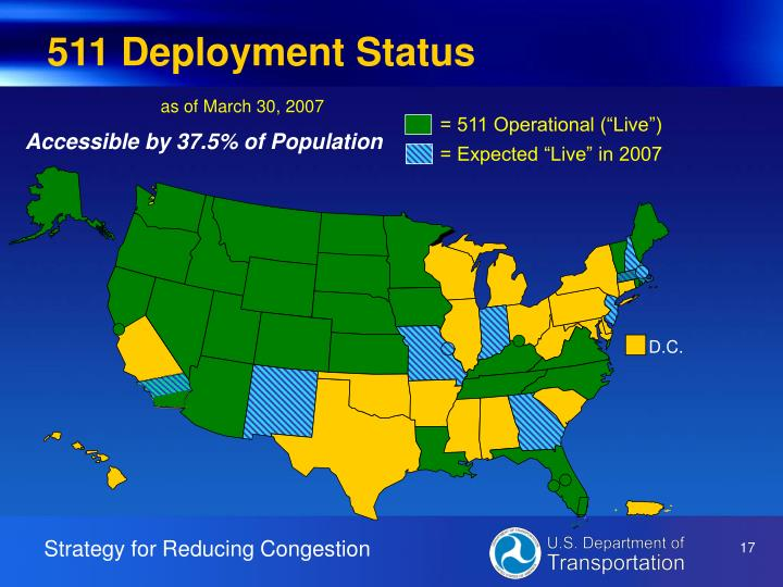 511 Deployment Status