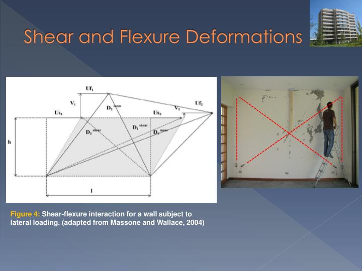 Shear and Flexure Deformations