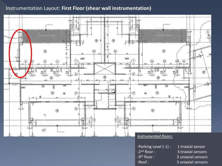 Instrumentation Layout: