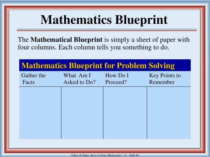 Mathematics Blueprint for Problem Solving