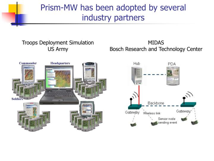 Prism-MW has been adopted by several industry partners