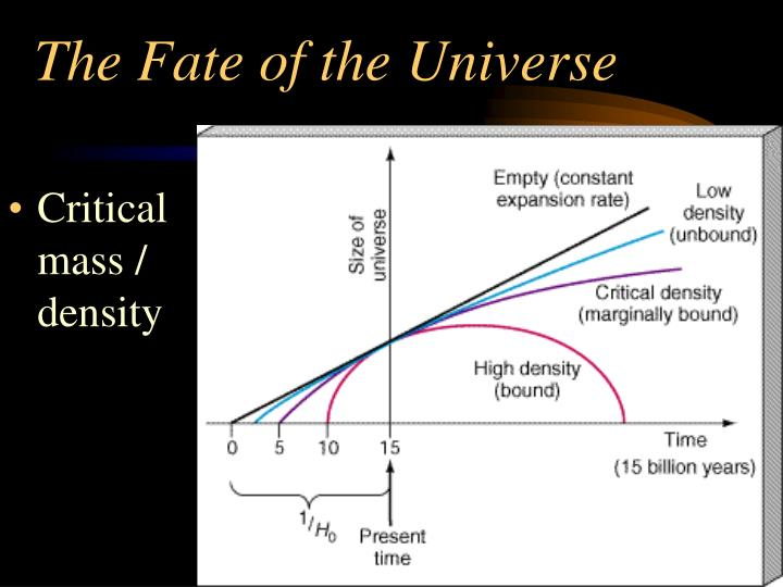 origin fate universe physics The evolution of the universe edited by steven weinberg is winner of the nobel prize in physics in 1979 from the universe's fiery origin in the big bang to.