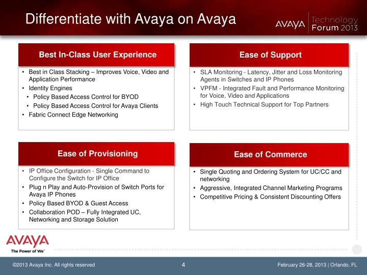 Differentiate with Avaya on Avaya