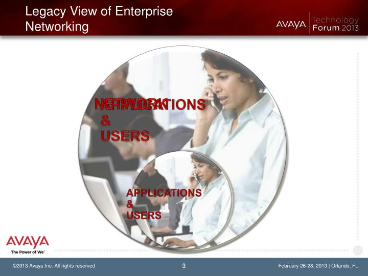 Legacy view of enterprise networking