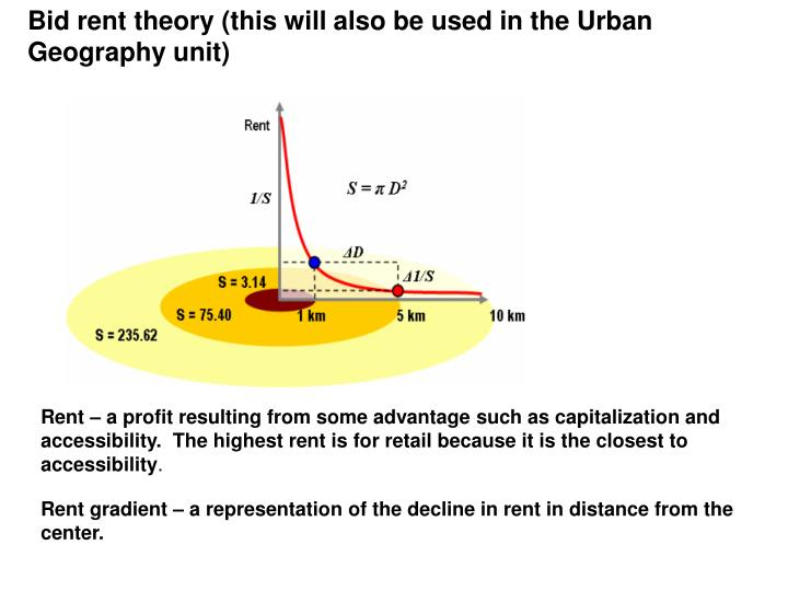 Bid rent theory (this will also be used in the Urban Geography unit)