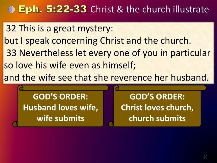 32 This is a great mystery:                                                           but I speak concerning Christ and the church.