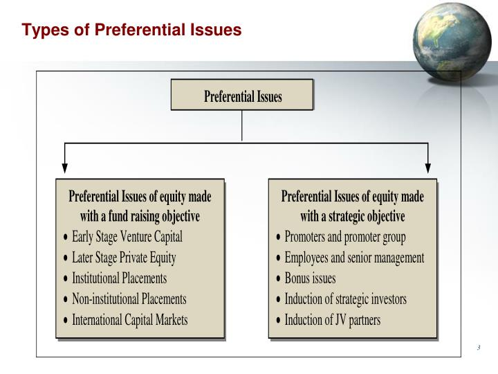 Types of Preferential Issues