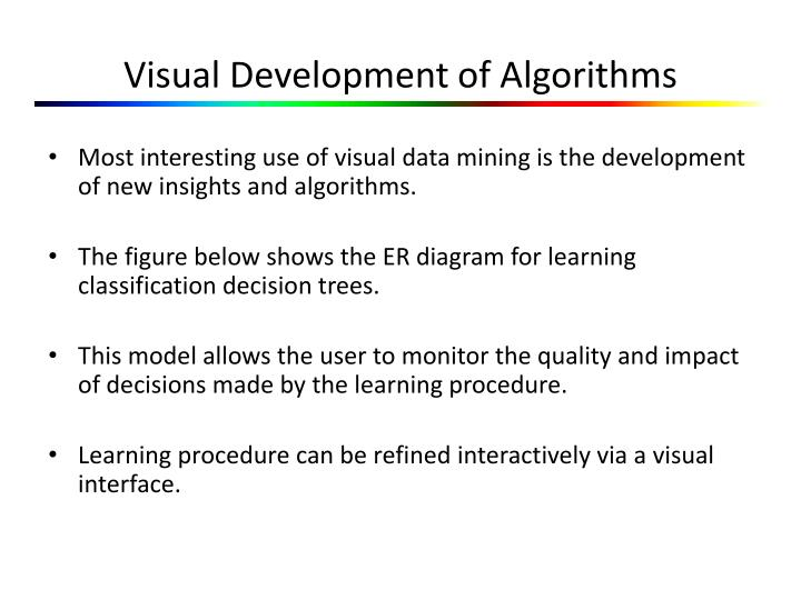 Visual Development of Algorithms