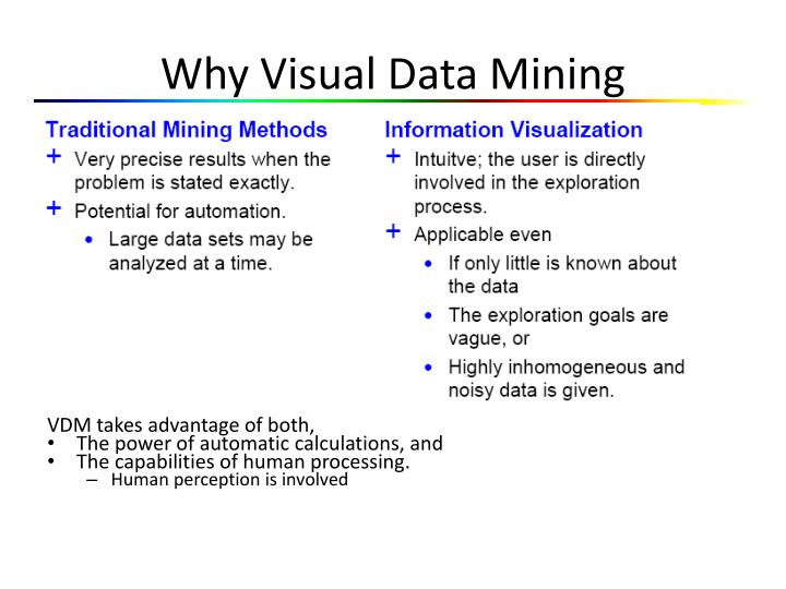 Why Visual Data Mining