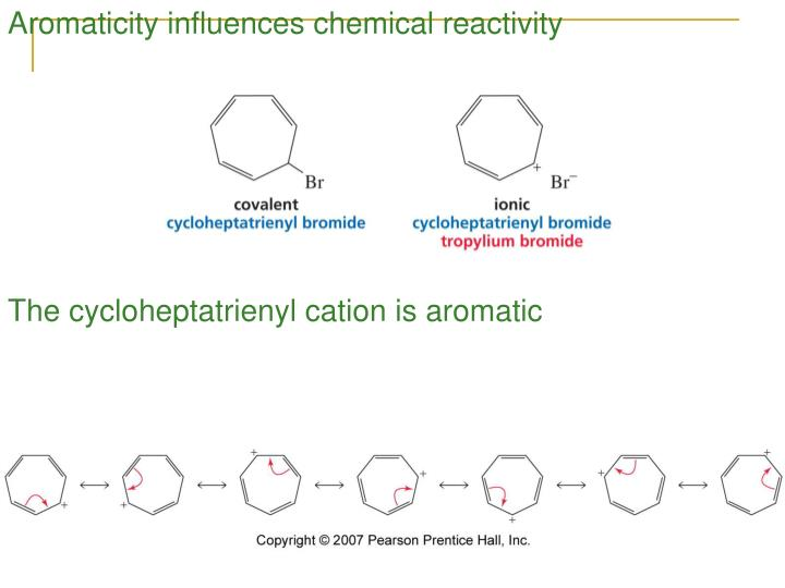 Aromaticity influences chemical reactivity