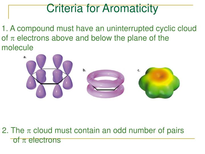 Criteria for Aromaticity