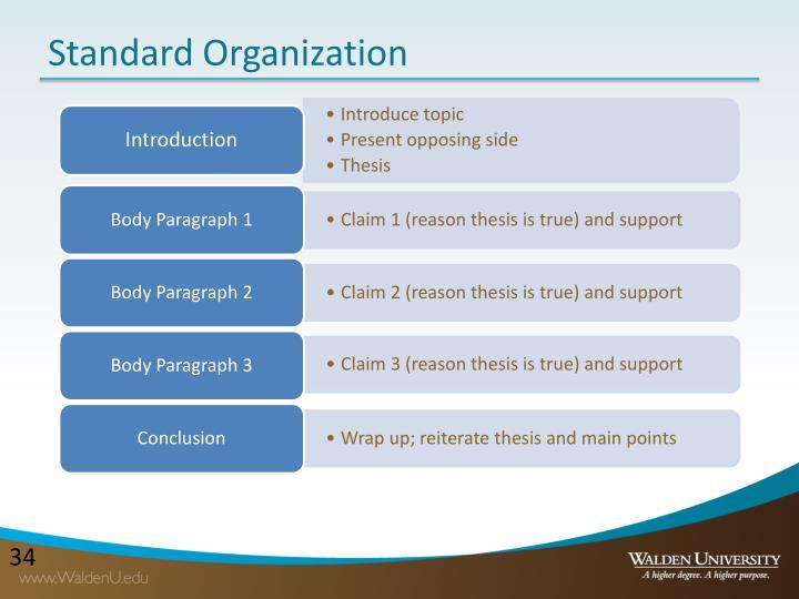 Standard Organization