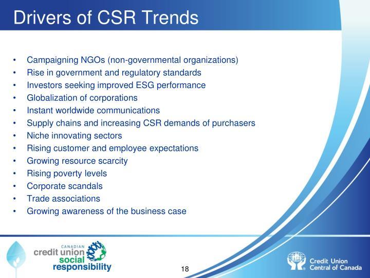 Drivers of CSR Trends