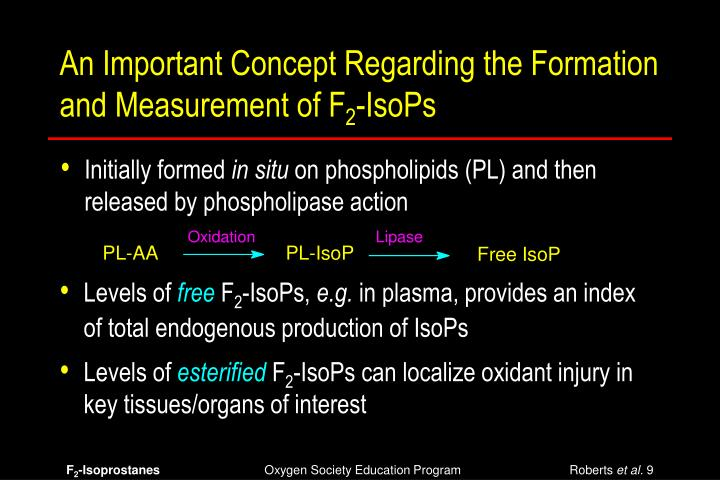 An Important Concept Regarding the Formation and Measurement of F