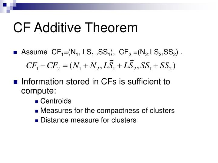 CF Additive