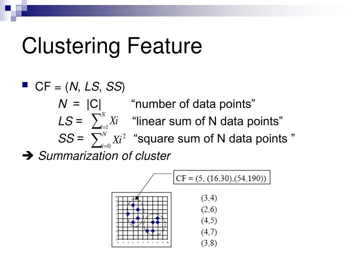 Clustering Feature