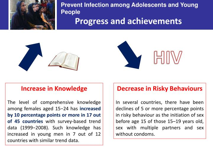 Prevent Infection among Adolescents