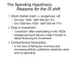 the spending hypothesis reasons for the is shift