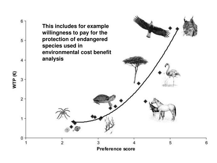 This includes for example willingness to pay for the protection of endangered species used in environmental cost benefit analysis