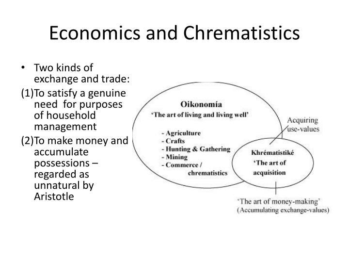 Economics and Chrematistics