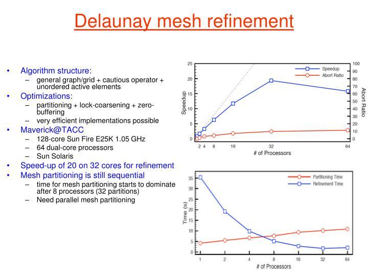 Delaunay mesh refinement