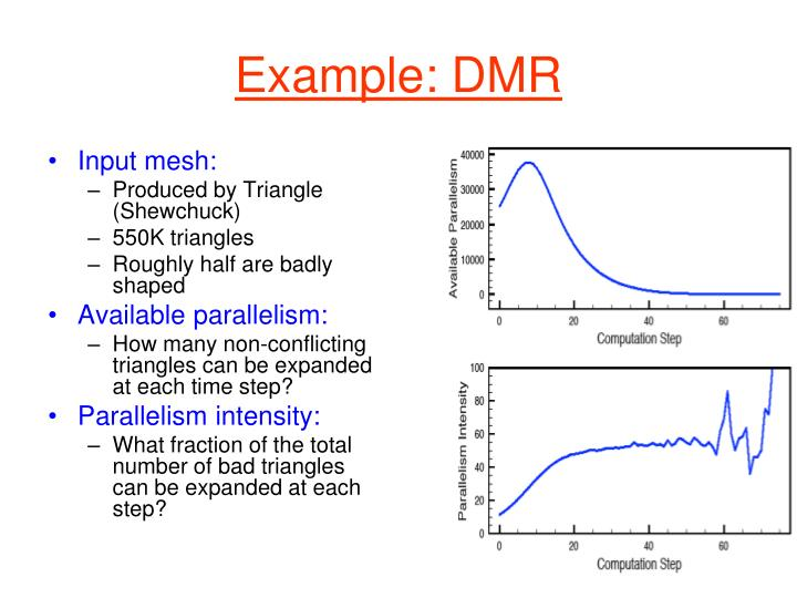 Example: DMR