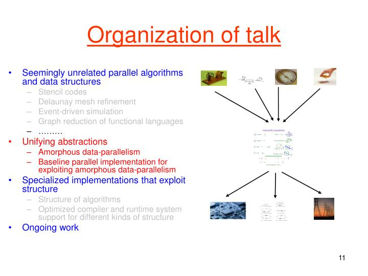 Organization of talk