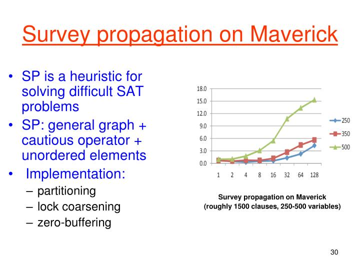 Survey propagation on Maverick