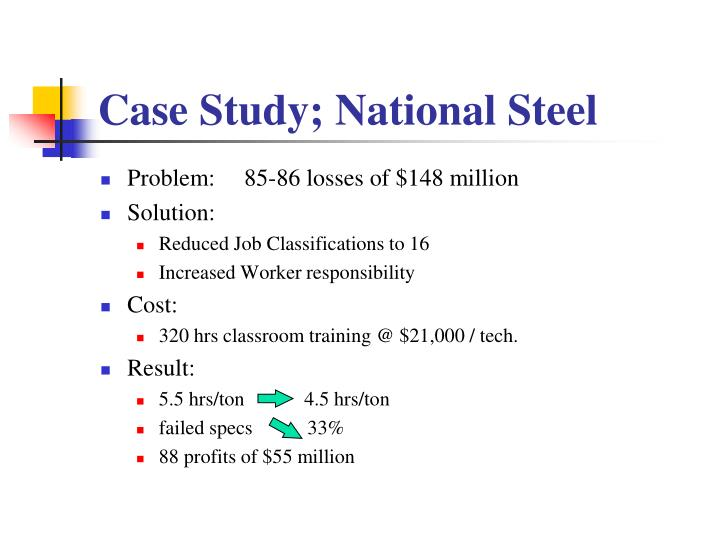 Case Study; National Steel