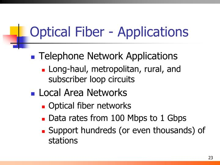 Optical Fiber - Applications