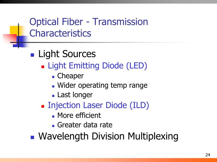 Optical Fiber - Transmission Characteristics