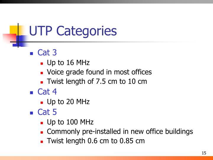 UTP Categories