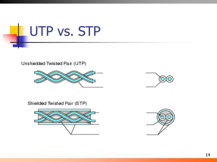 UTP vs. STP