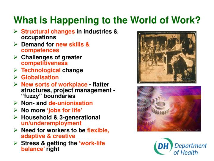 What is Happening to the World of Work?