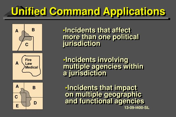 Unified Command Applications