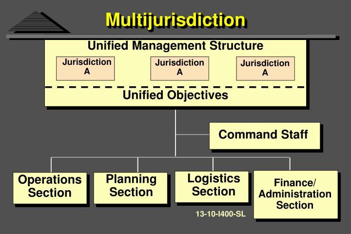 Multijurisdiction