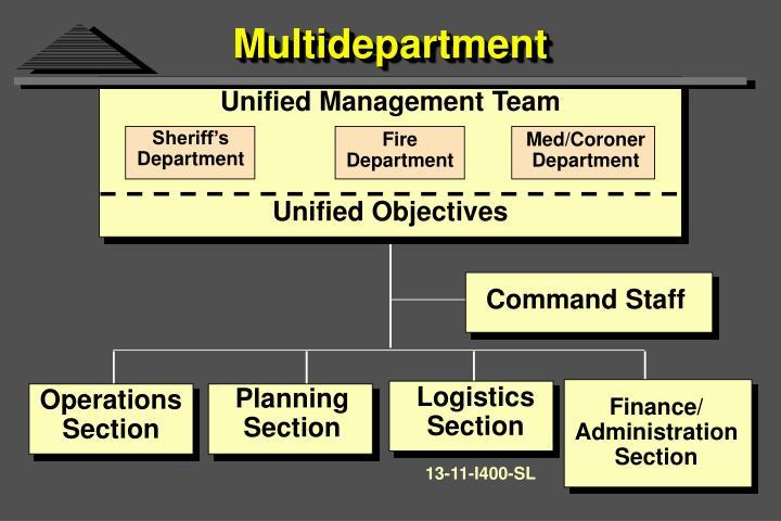 Multidepartment
