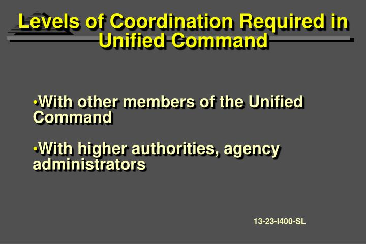 Levels of Coordination Required in Unified Command